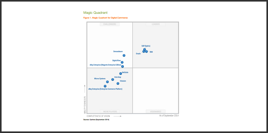 Magic_Quadrant_for_Digital_Commerce