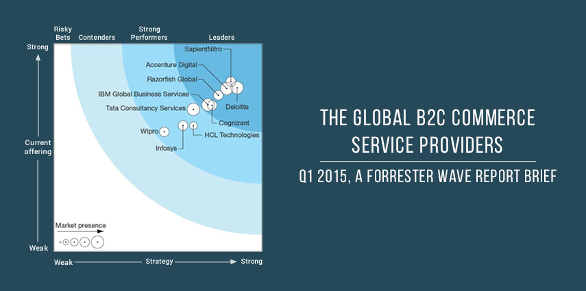 Rasbor_The_Global_B2C_Commerce_Service_Providers_Q1_2015_A_Forrester_Wave_Report_Brief